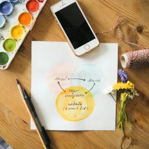 Intuitive SEO, SEO basics for creatives